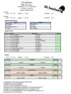 18.08.19 - MVB-Cup der Damen - Spielplan online